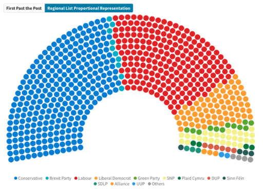 UK Parliament seats.png